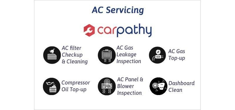 AC Servicing - Carpathy Autotech Private Limited