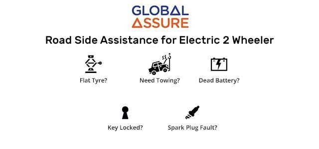 Road Side Assistance - Basic - Two Wheeler - Global Assure